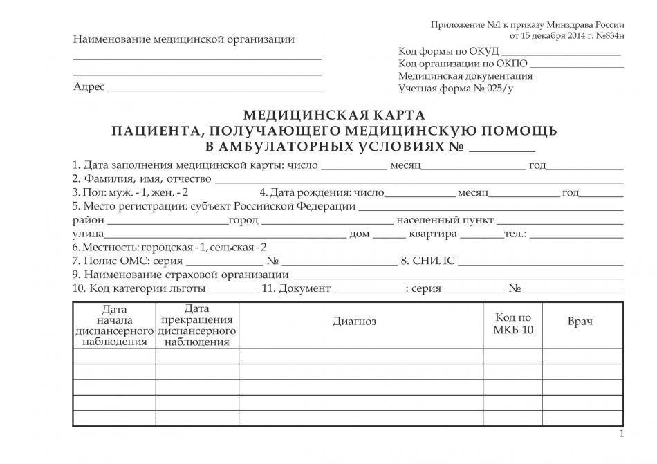 Прививочная карта 063 у Динамо медицинская водительская справка юзао
